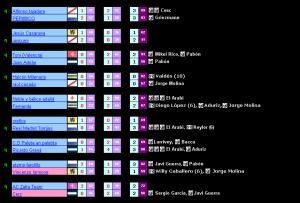 Partidos 2ª Ronda Previa vuelta_parte 2