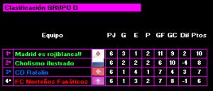 Grupo D (Fucsia)_Clasificacion