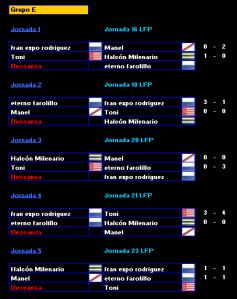 Grupo E_Resultados