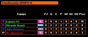 Grupo g (Naranja)_Clasificacion