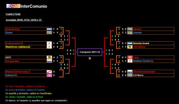 Cuadro Final, InterComunio
