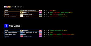 Resultados de Cuartos de Final_Intercomunio y UCC League