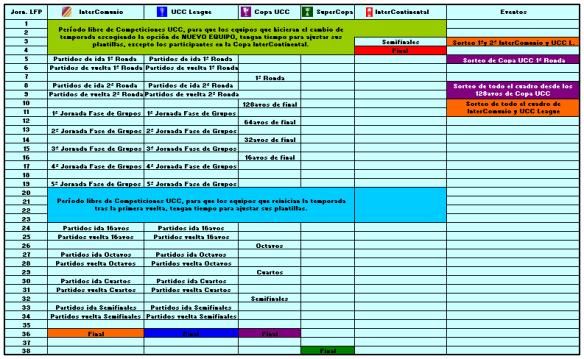 Calendario definitivo temporada 2014-15