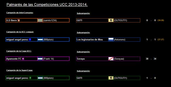 Palmares 2013-14