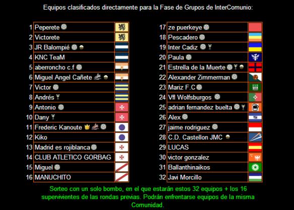 Equipos clasificados para FG Intercomunio 14-15