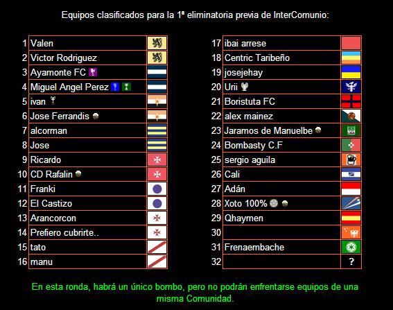 Equipos clasificados para la 1ª ronda de InterComunio