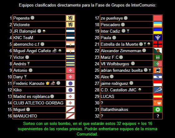 Equipos clasificados para la fase de grupos de InterComunio