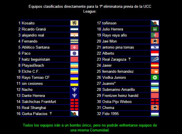 Equipos clasificados para la primera ronda de UCC League 14-15