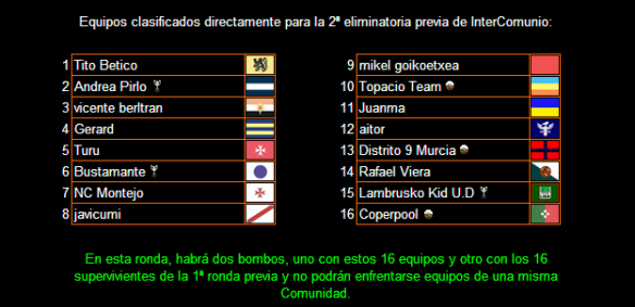 Equipos clasificados para segunda ronda Intercomunio 14-15