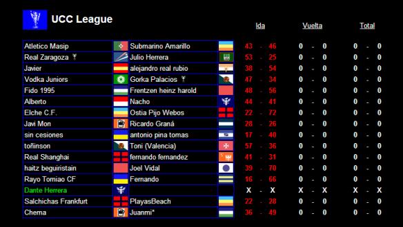 Primera ronda ida UCC League 2014-15