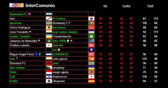 Primera ronda vuelta 2014-15