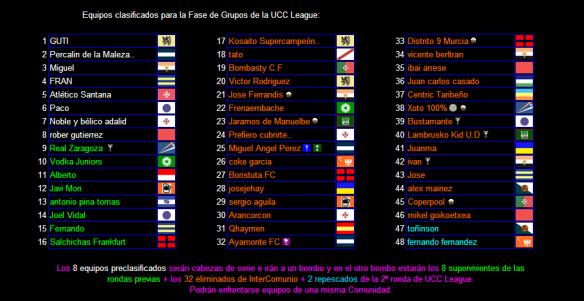 Equipos clasificados para fase de grupos de la UCC League