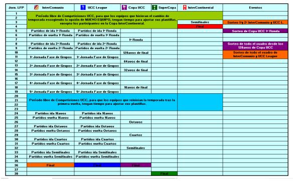 Nuevo Calendario 14-15