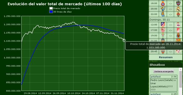Valor de mercado J3_110.358.000