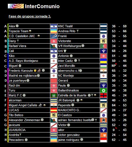 Resultados 3ª jornada_InterComunio_definitivos