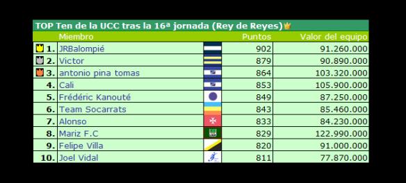 Top Ten J16