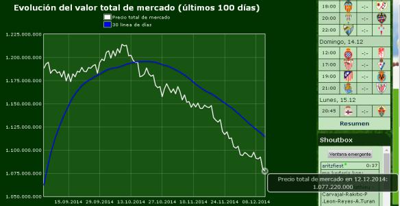 Valor del mercado J15_107.772.000