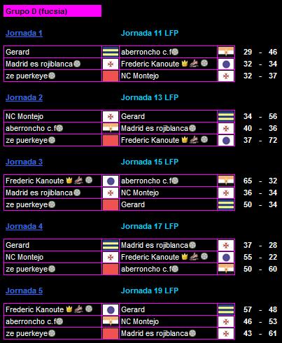 Grupo D_fucsia_Resultados_J5