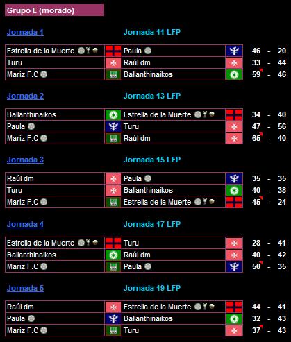 Grupo E_morado_Resultados_J5