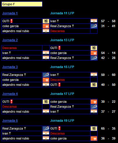 Grupo F_J5_Resultados