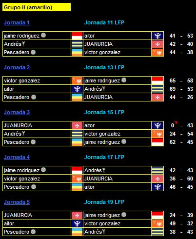 Grupo H_amarillo_Resultados_J5