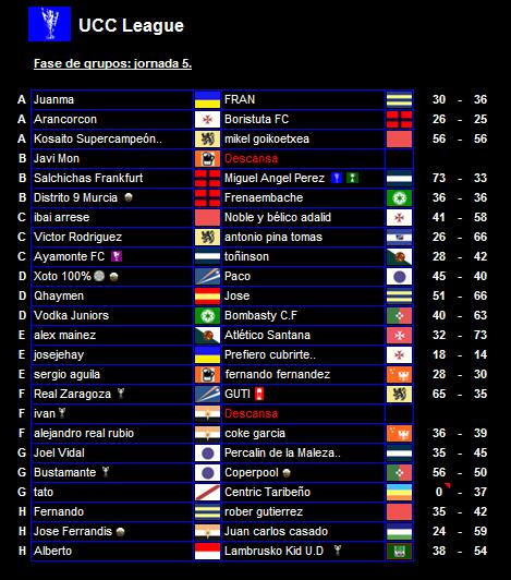 Resultados J5 UCC League