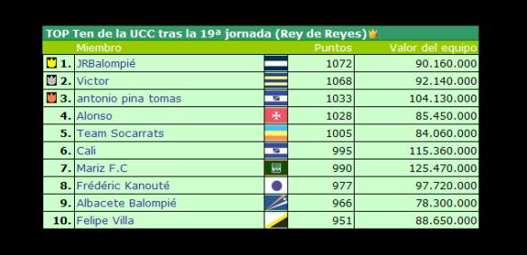 Top Ten J19