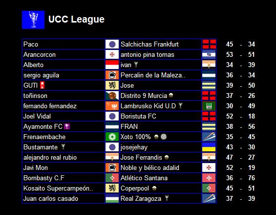 Resultados 16avos_ida_UCC League_tras errores