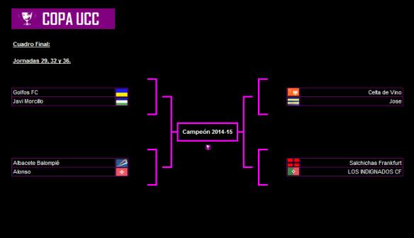 Cuadro Cuartos de la Copa UCC 14-15