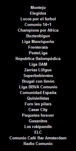 Listado de comunidades que no mandaron los candidatos a Balon de Oro 2014-15