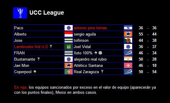 Resultados Octavos_ida_UCC League
