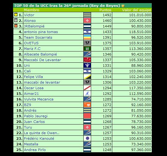 Top 50 UCC _J27