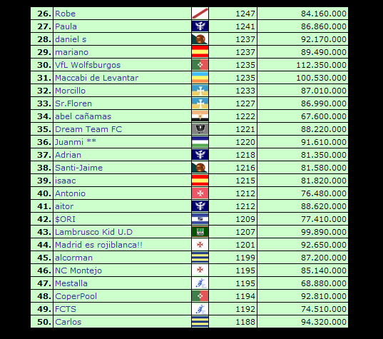 Top 50 UCC _J27_26-50