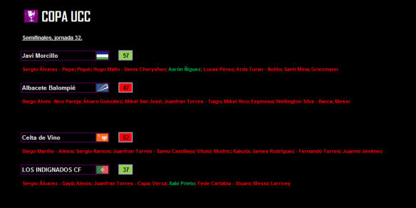 Semifinales de Copa UCC