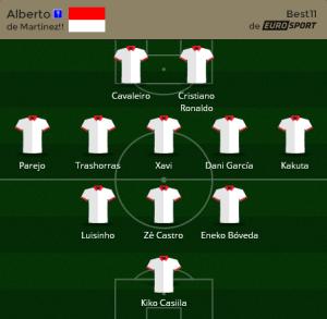 Alberto Mejor 11 para SuperCopa 2014-15