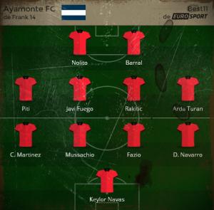 Mejor 11 Ayamonte FC 2013-14 antigua