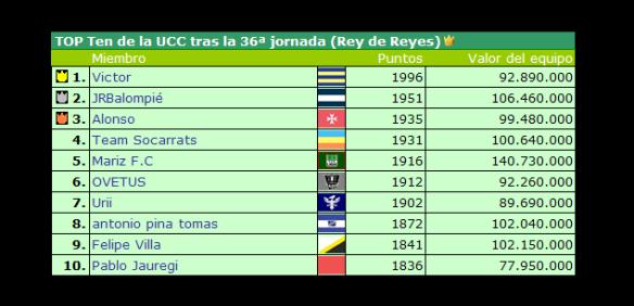 Top Ten J36