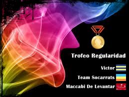 Trofeo a la Regularidad 2014-15