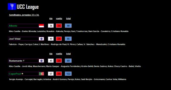 Semifinales 2014-15