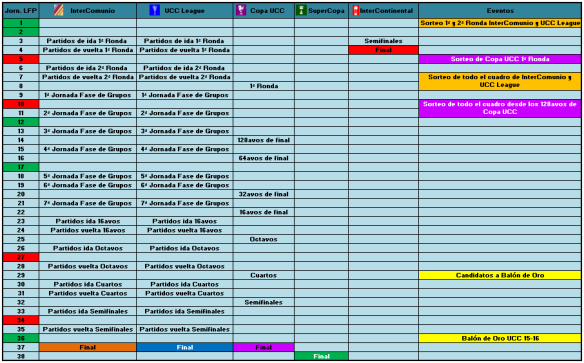 Calendario UCC 2015-16 Actualizado 22072015