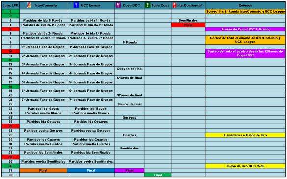 Calendario UCC 2015-16