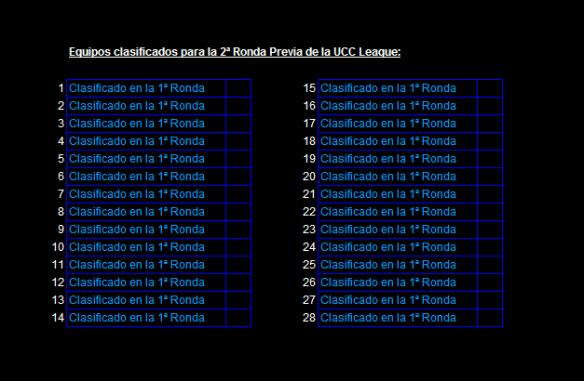 Equipos clasificados para la 2ª ronda de la UCC League