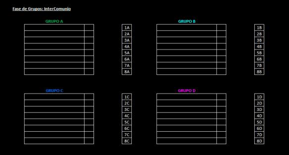 Formato grupos ABCD