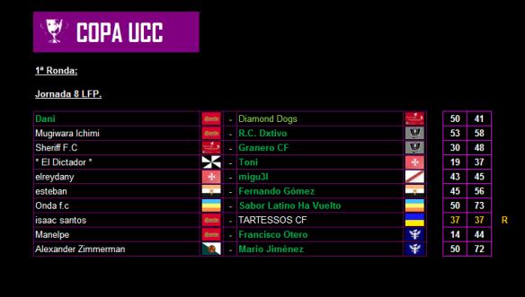 Resultados 1ª ronda_3de7