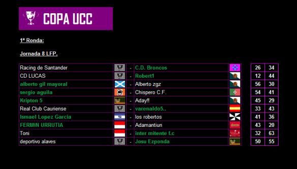 Resultados 1ª ronda_5de7