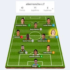 aberroncho_jornada 13