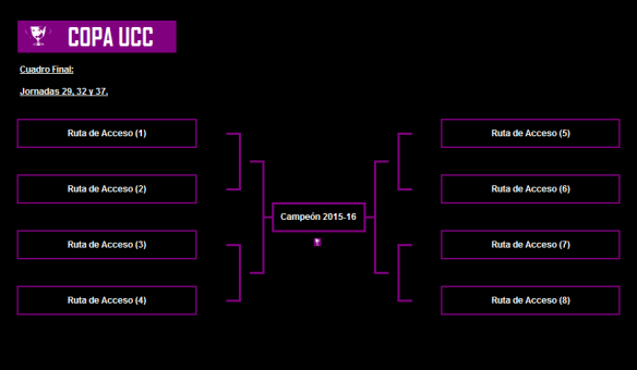 Formato Cuadro Final Copa UCC 2015-16