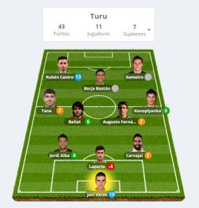 Turu, jornada 13
