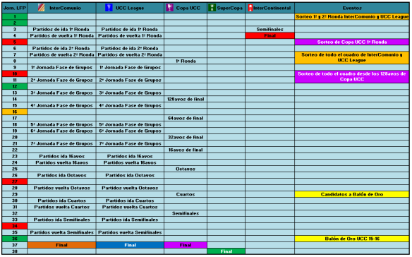 Calendario UCC 2015-16 Actualizado 12122015