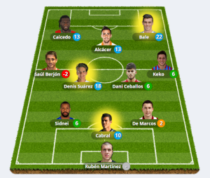 J16_Fernando Gomez_94 puntos